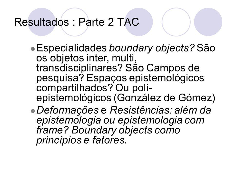 Resultados : Parte 2 TAC Especialidades boundary objects? São os objetos inter, multi, transdisciplinares? São Campos de pesquisa? Espaços epistemológ