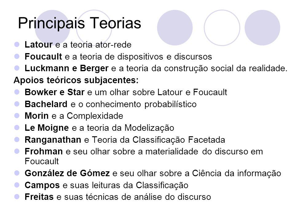 Principais Teorias Latour e a teoria ator-rede Foucault e a teoria de dispositivos e discursos Luckmann e Berger e a teoria da construção social da re