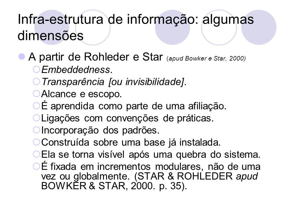 Infra-estrutura de informação: algumas dimensões A partir de Rohleder e Star (apud Bowker e Star, 2000) Embeddedness. Transparência [ou invisibilidade
