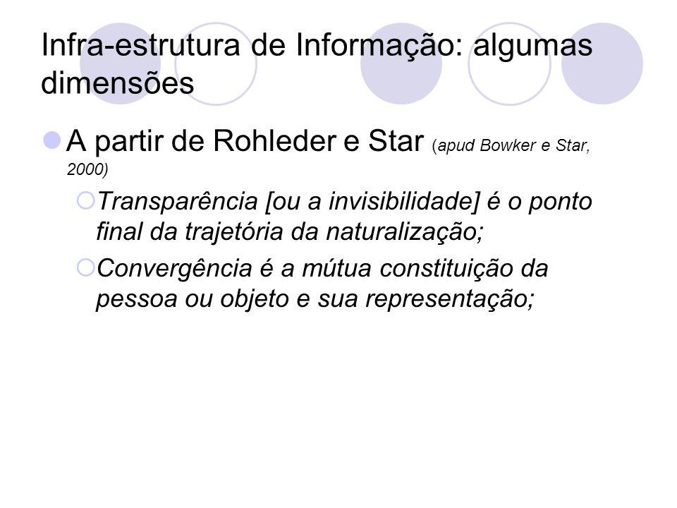 Infra-estrutura de Informação: algumas dimensões A partir de Rohleder e Star (apud Bowker e Star, 2000) Transparência [ou a invisibilidade] é o ponto