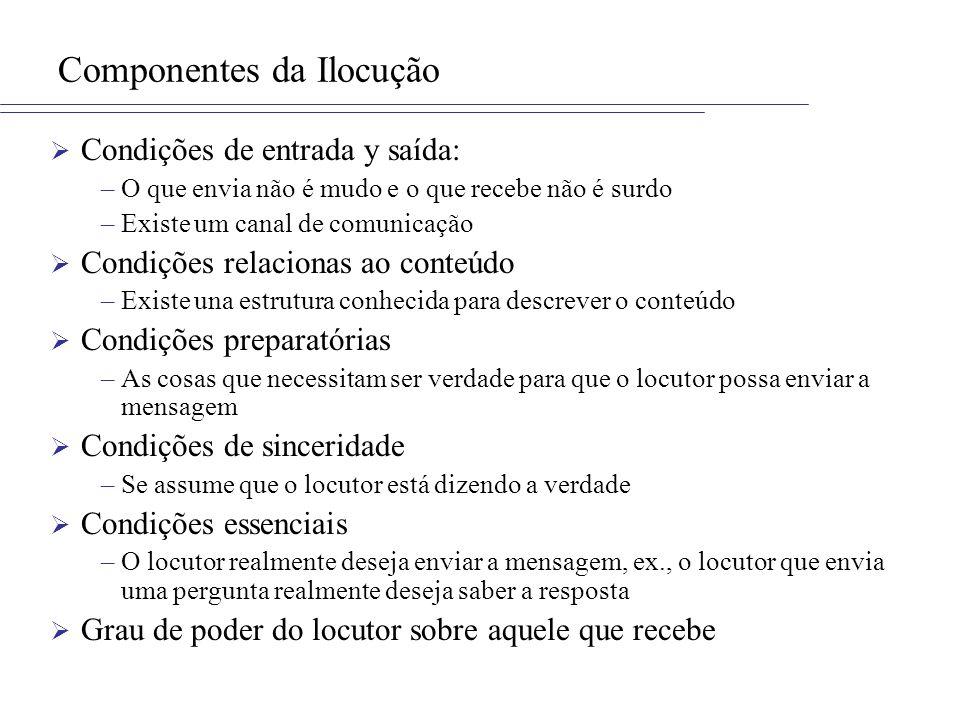 Componentes da Ilocução Condições de entrada y saída: –O que envia não é mudo e o que recebe não é surdo –Existe um canal de comunicação Condições rel