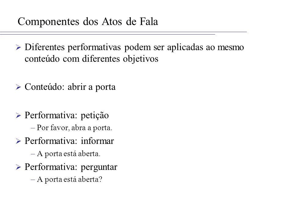 Componentes dos Atos de Fala Diferentes performativas podem ser aplicadas ao mesmo conteúdo com diferentes objetivos Conteúdo: abrir a porta Performat
