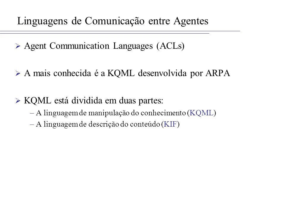 Linguagens de Comunicação entre Agentes Agent Communication Languages (ACLs) A mais conhecida é a KQML desenvolvida por ARPA KQML está dividida em dua