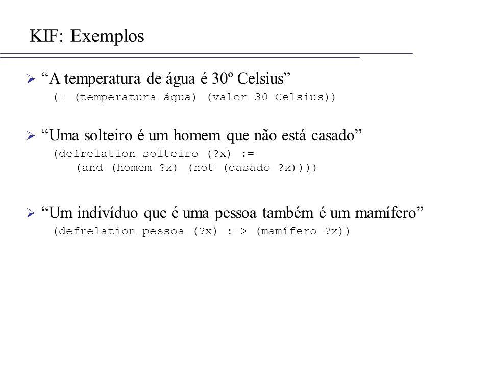 KIF: Exemplos A temperatura de água é 30º Celsius (= (temperatura água) (valor 30 Celsius)) Uma solteiro é um homem que não está casado (defrelation s