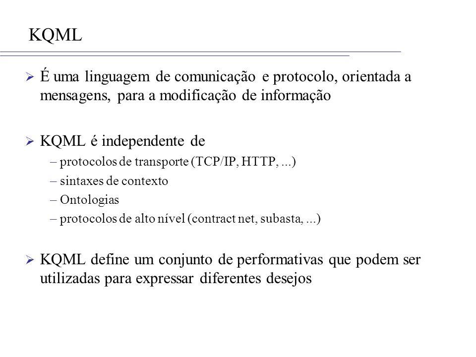 KQML É uma linguagem de comunicação e protocolo, orientada a mensagens, para a modificação de informação KQML é independente de –protocolos de transpo