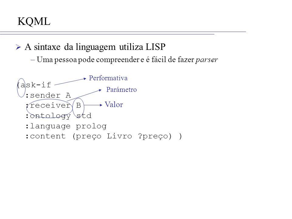 KQML A sintaxe da linguagem utiliza LISP –Uma pessoa pode compreender e é fácil de fazer parser (ask-if :sender A :receiver B :ontology std :language