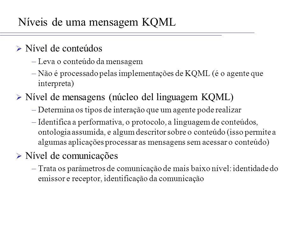 Níveis de uma mensagem KQML Nível de conteúdos –Leva o conteúdo da mensagem –Não é processado pelas implementações de KQML (é o agente que interpreta)