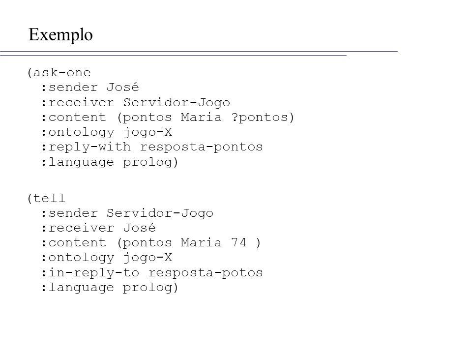 Exemplo (ask-one :sender José :receiver Servidor-Jogo :content (pontos Maria ?pontos) :ontology jogo-X :reply-with resposta-pontos :language prolog) (