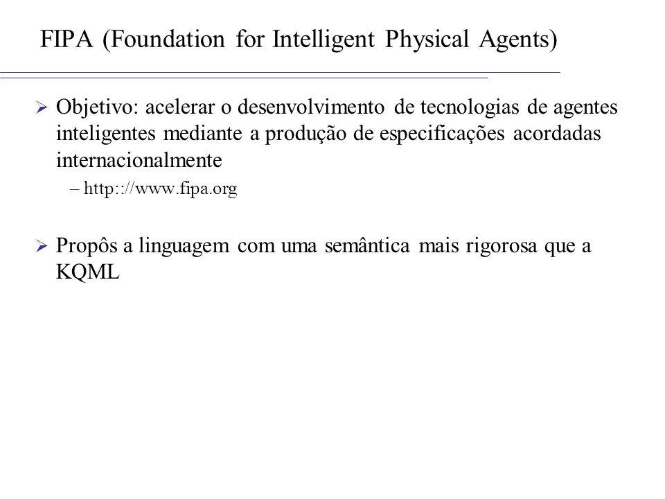 FIPA (Foundation for Intelligent Physical Agents) Objetivo: acelerar o desenvolvimento de tecnologias de agentes inteligentes mediante a produção de e