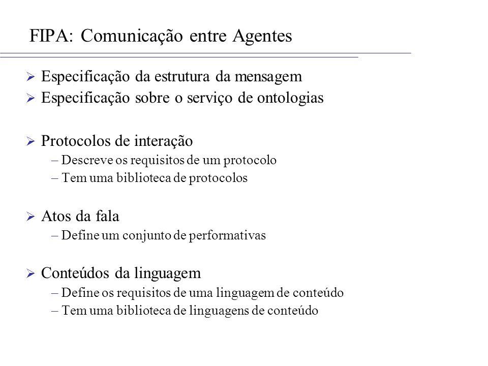 FIPA: Comunicação entre Agentes Especificação da estrutura da mensagem Especificação sobre o serviço de ontologias Protocolos de interação –Descreve o