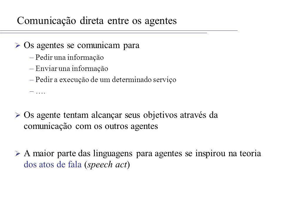Comunicação direta entre os agentes Os agentes se comunicam para –Pedir una informação –Enviar una informação –Pedir a execução de um determinado serv
