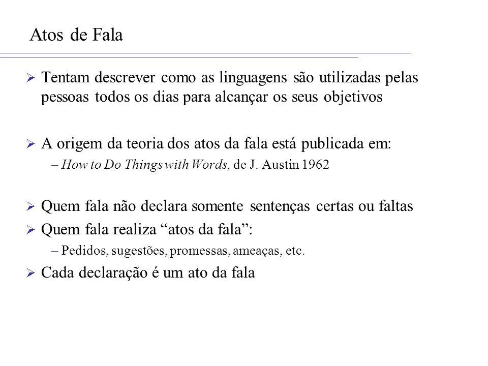 Atos de Fala Tentam descrever como as linguagens são utilizadas pelas pessoas todos os dias para alcançar os seus objetivos A origem da teoria dos ato