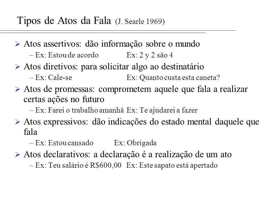 Tipos de Atos da Fala (J. Searle 1969) Atos assertivos: dão informação sobre o mundo –Ex: Estou de acordoEx: 2 y 2 são 4 Atos diretivos: para solicita