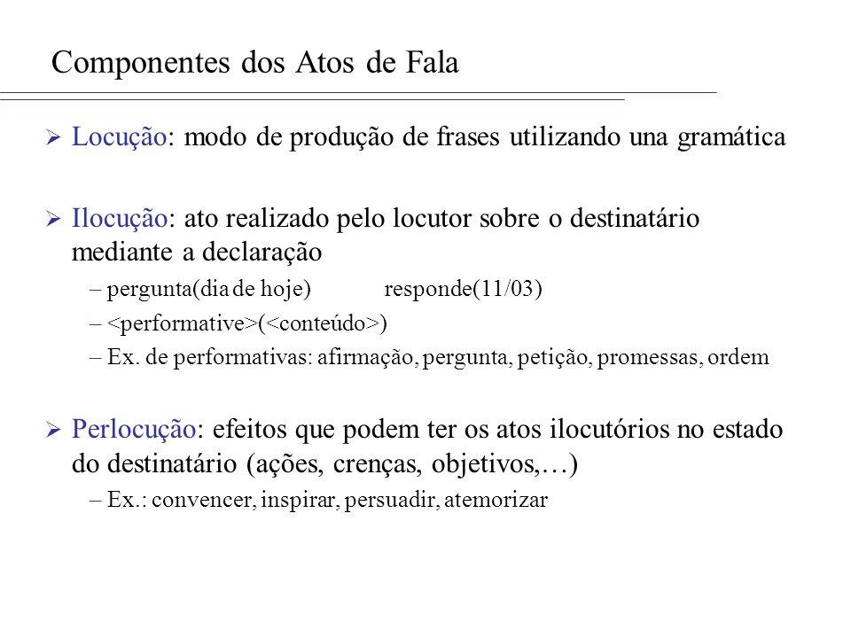 Componentes dos Atos de Fala Locução: modo de produção de frases utilizando una gramática Ilocução: ato realizado pelo locutor sobre o destinatário me