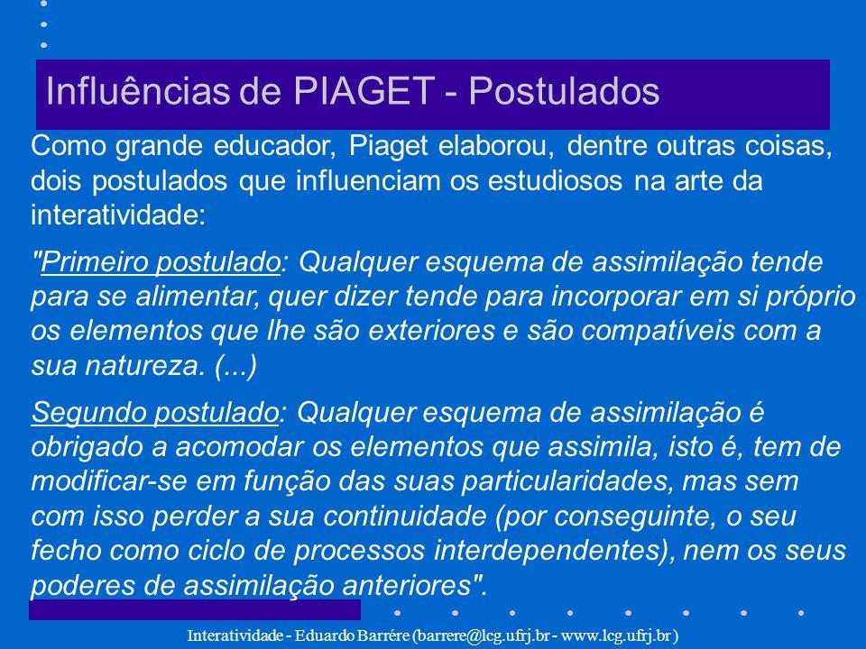 Interatividade - Eduardo Barrére (barrere@lcg.ufrj.br - www.lcg.ufrj.br ) Influências de PIAGET - Postulados Como grande educador, Piaget elaborou, de