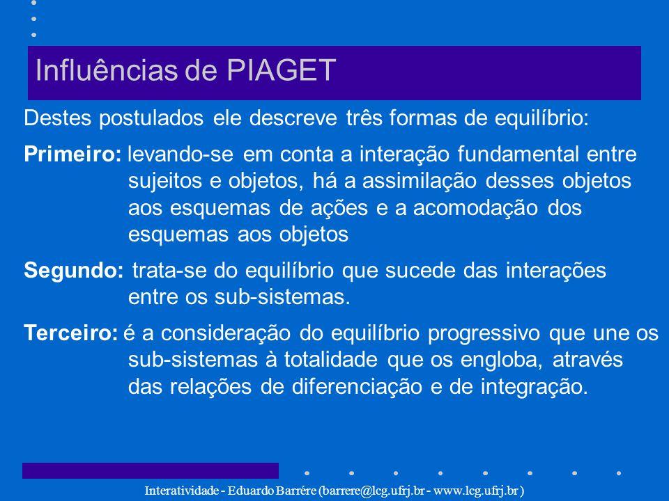 Interatividade - Eduardo Barrére (barrere@lcg.ufrj.br - www.lcg.ufrj.br ) Influências de PIAGET Destes postulados ele descreve três formas de equilíbr