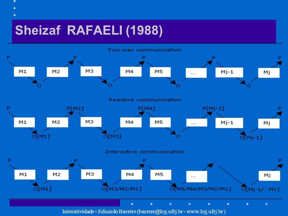 Interatividade - Eduardo Barrére (barrere@lcg.ufrj.br - www.lcg.ufrj.br ) Sheizaf RAFAELI (1988)