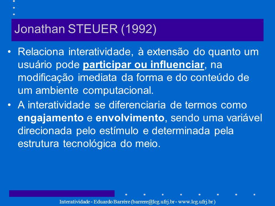 Interatividade - Eduardo Barrére (barrere@lcg.ufrj.br - www.lcg.ufrj.br ) Jonathan STEUER (1992) Relaciona interatividade, à extensão do quanto um usu
