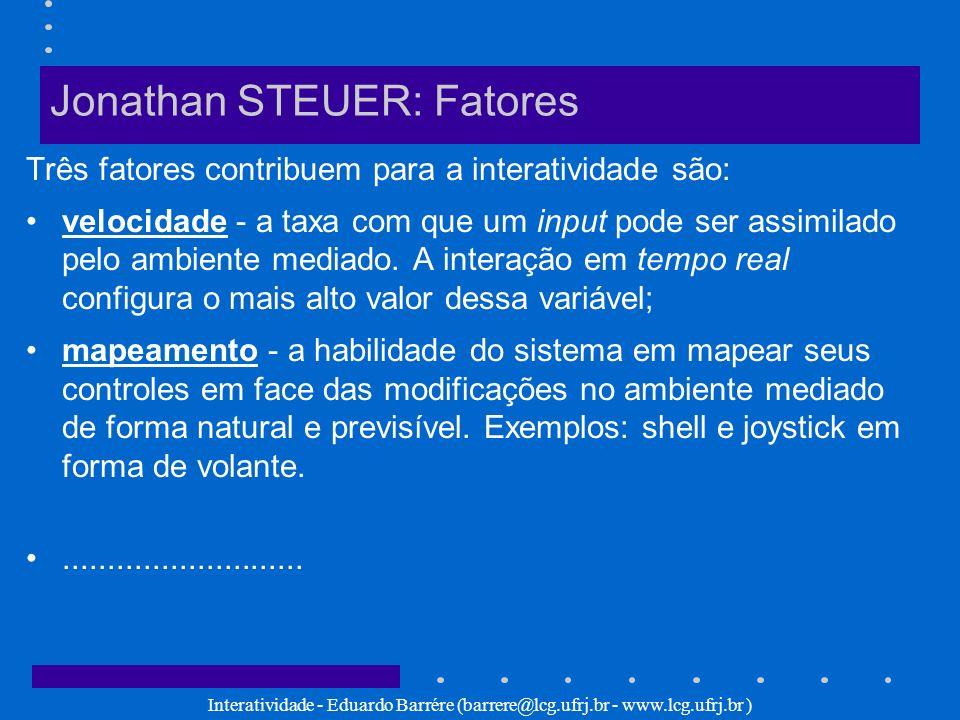 Interatividade - Eduardo Barrére (barrere@lcg.ufrj.br - www.lcg.ufrj.br ) Jonathan STEUER: Fatores Três fatores contribuem para a interatividade são: