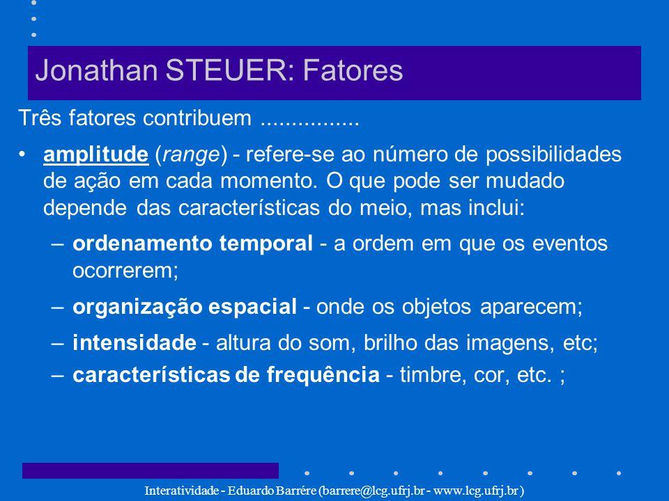 Interatividade - Eduardo Barrére (barrere@lcg.ufrj.br - www.lcg.ufrj.br ) Jonathan STEUER: Fatores Três fatores contribuem................ amplitude (