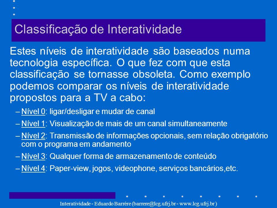 Interatividade - Eduardo Barrére (barrere@lcg.ufrj.br - www.lcg.ufrj.br ) Classificação de Interatividade Estes níveis de interatividade são baseados