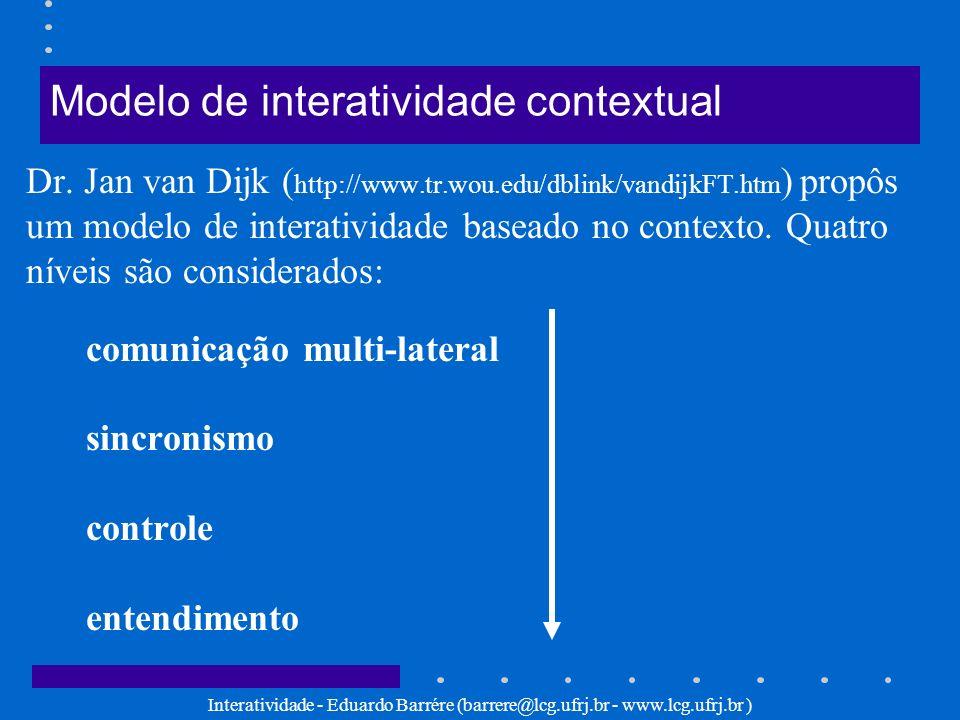 Interatividade - Eduardo Barrére (barrere@lcg.ufrj.br - www.lcg.ufrj.br ) Modelo de interatividade contextual Dr. Jan van Dijk ( http://www.tr.wou.edu