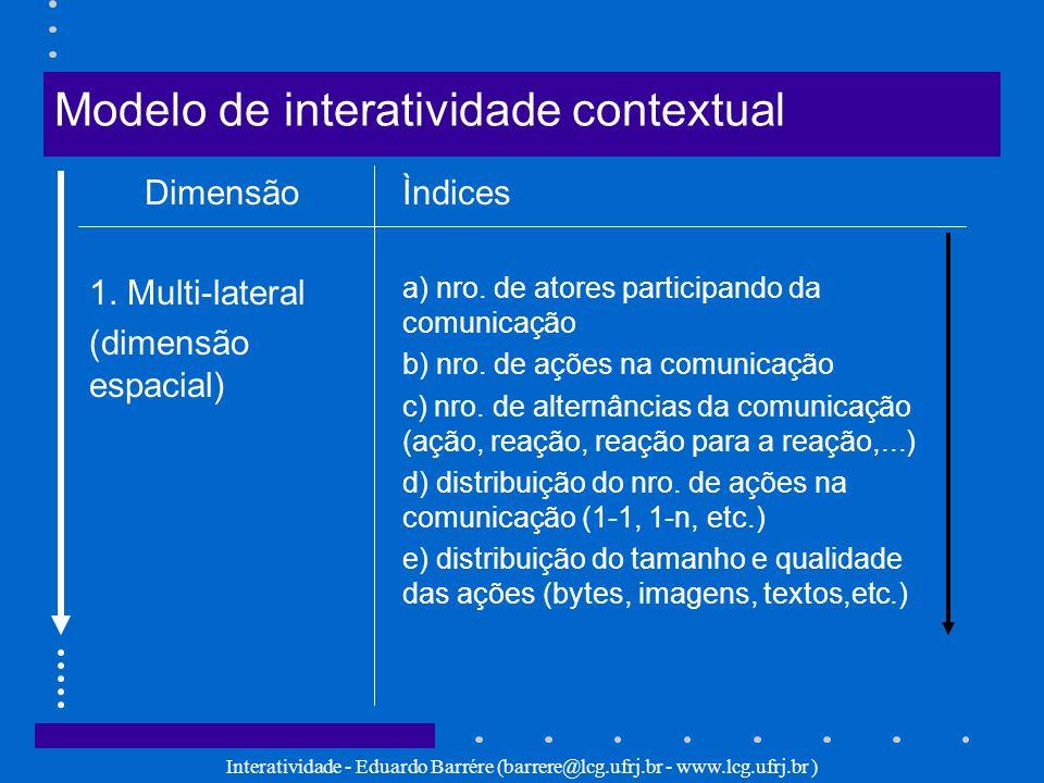 Interatividade - Eduardo Barrére (barrere@lcg.ufrj.br - www.lcg.ufrj.br ) Modelo de interatividade contextual Dimensão 1. Multi-lateral (dimensão espa