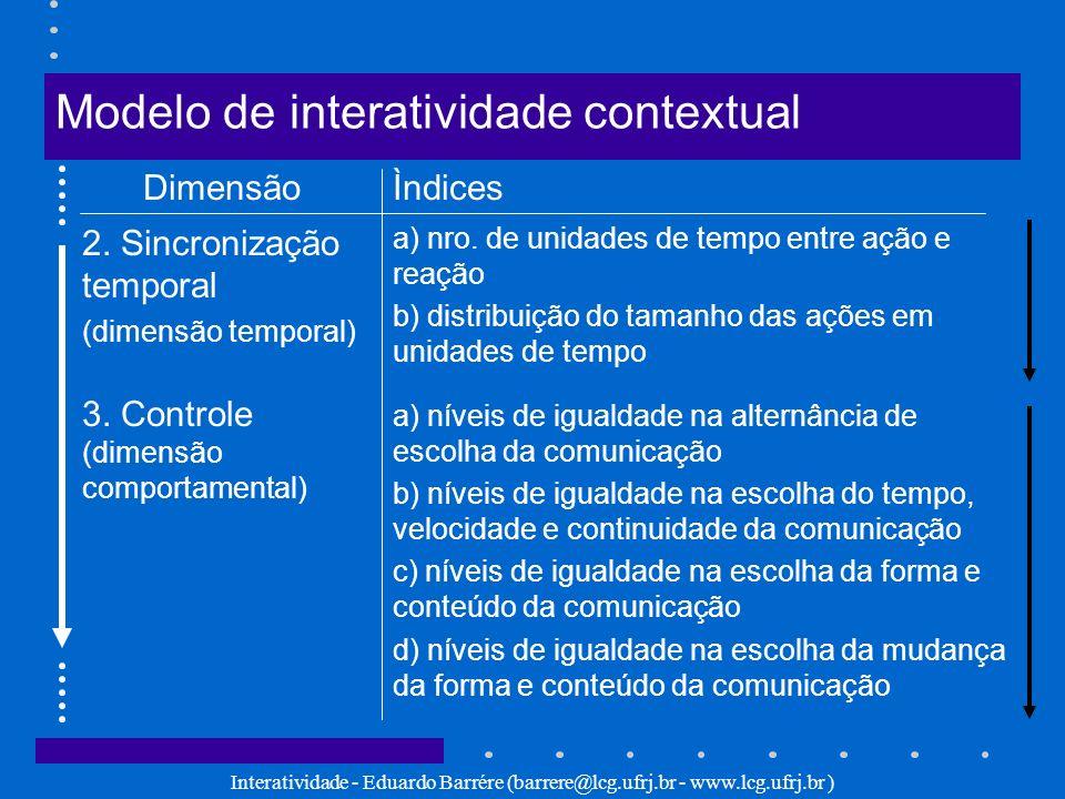 Interatividade - Eduardo Barrére (barrere@lcg.ufrj.br - www.lcg.ufrj.br ) Modelo de interatividade contextual Dimensão 2. Sincronização temporal (dime