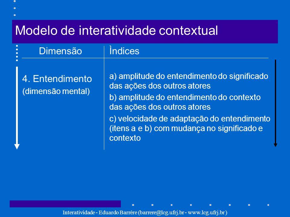 Interatividade - Eduardo Barrére (barrere@lcg.ufrj.br - www.lcg.ufrj.br ) Modelo de interatividade contextual Dimensão 4. Entendimento (dimensão menta