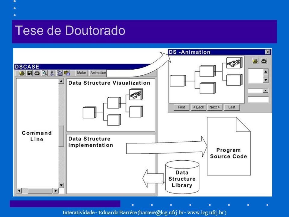 Interatividade - Eduardo Barrére (barrere@lcg.ufrj.br - www.lcg.ufrj.br ) Desafios a serem vencidos Interatividade na Tese –Definir quais os tipos de interatividade mais adequados –Proporcionar versões diferentes para o DS-Simulator e o DS-Animator, cada qual com tipos de interatividade pré- definidas.