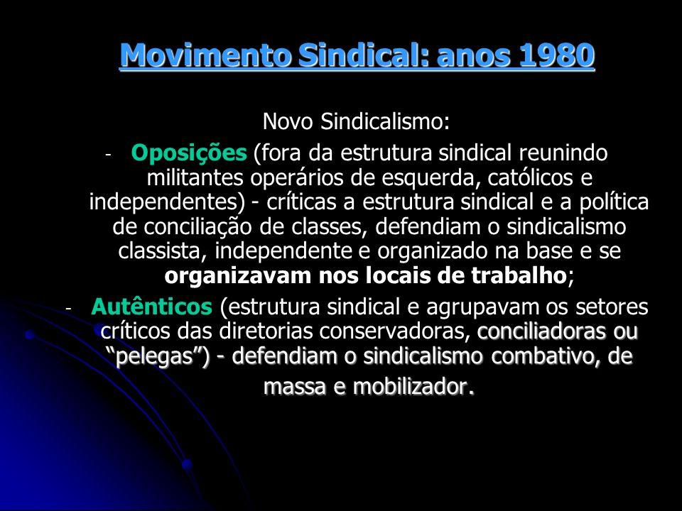 Movimento Sindical: anos 1980 Novo Sindicalismo: - - Oposições (fora da estrutura sindical reunindo militantes operários de esquerda, católicos e inde