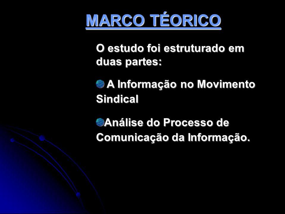 MARCO TÉORICO O estudo foi estruturado em duas partes: A Informação no Movimento Sindical A Informação no Movimento Sindical Análise do Processo de Co