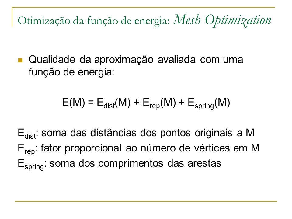 Otimização da função de energia: Mesh Optimization Qualidade da aproximação avaliada com uma função de energia: E(M) = E dist (M) + E rep (M) + E spri