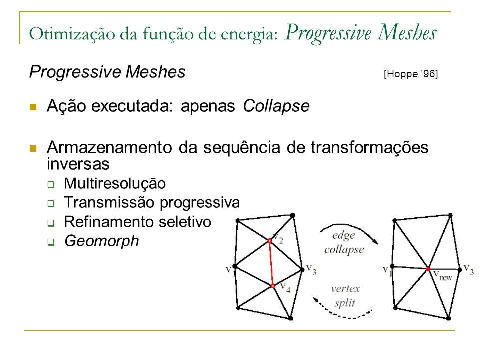 Otimização da função de energia: Progressive Meshes Progressive Meshes [Hoppe 96] Ação executada: apenas Collapse Armazenamento da sequência de transf