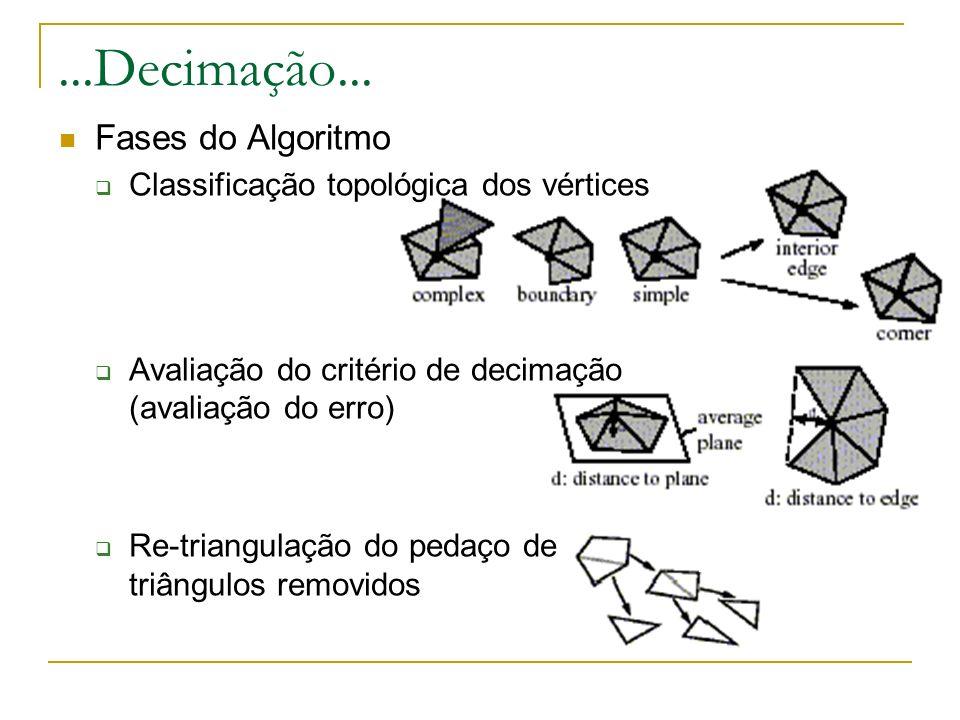 Fases do Algoritmo Classificação topológica dos vértices Avaliação do critério de decimação (avaliação do erro) Re-triangulação do pedaço de triângulo