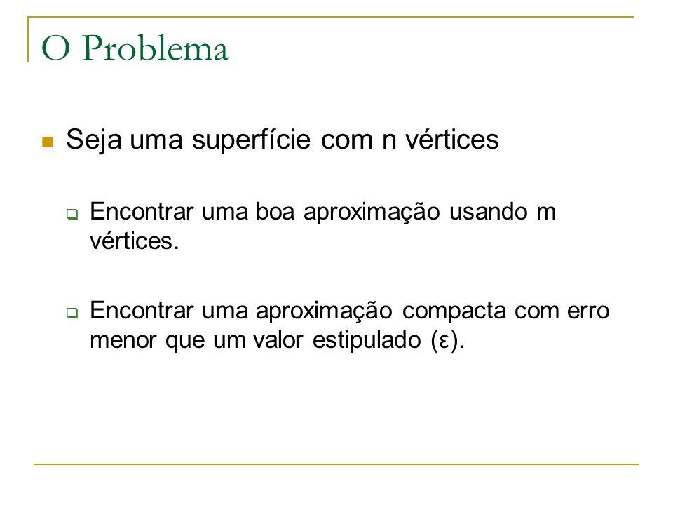 O Problema Seja uma superfície com n vértices Encontrar uma boa aproximação usando m vértices. Encontrar uma aproximação compacta com erro menor que u