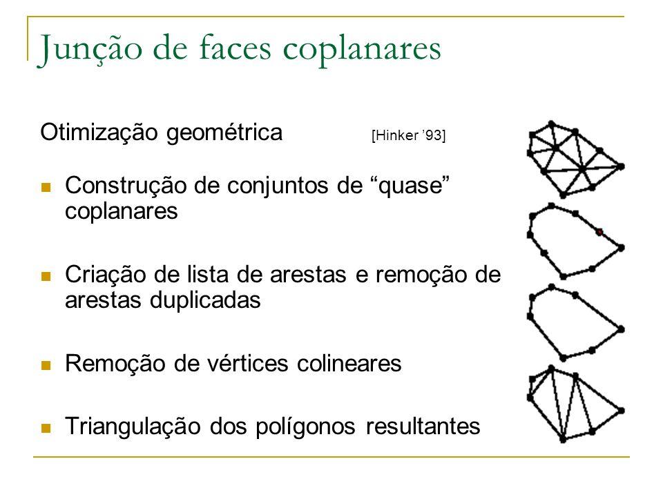 Junção de faces coplanares Otimização geométrica [Hinker 93] Construção de conjuntos de quase coplanares Criação de lista de arestas e remoção de ares