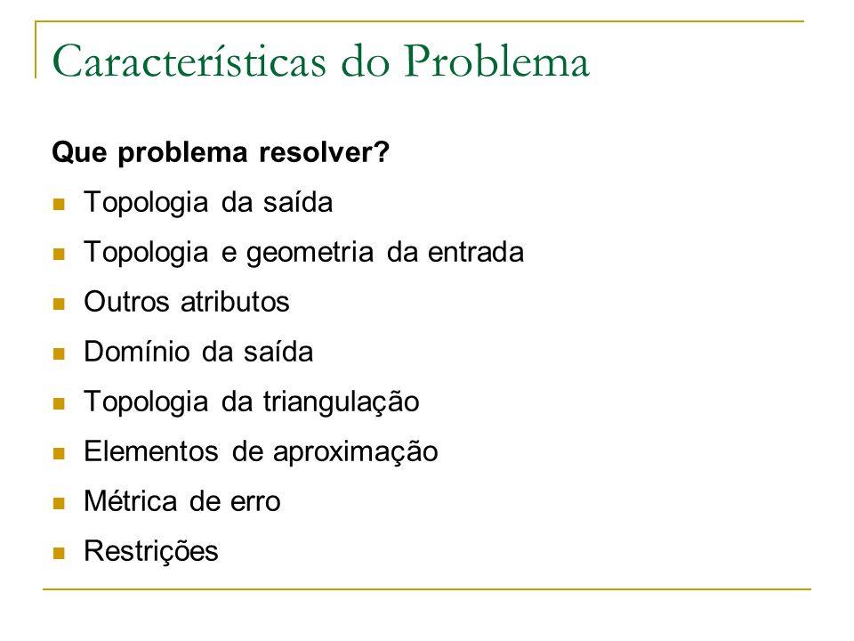 Características do Problema Que problema resolver? Topologia da saída Topologia e geometria da entrada Outros atributos Domínio da saída Topologia da
