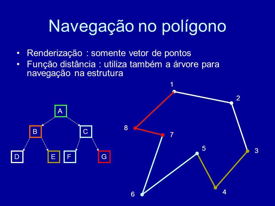 1 2 3 4 5 6 7 8 Navegação no polígono Renderização : somente vetor de pontos Função distância : utiliza também a árvore para navegação na estrutura A B C D E FG