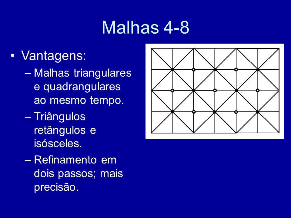 Malhas 4-8 Vantagens: –Malhas triangulares e quadrangulares ao mesmo tempo.