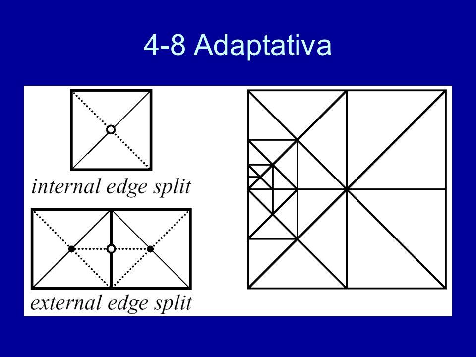 4-8 Adaptativa