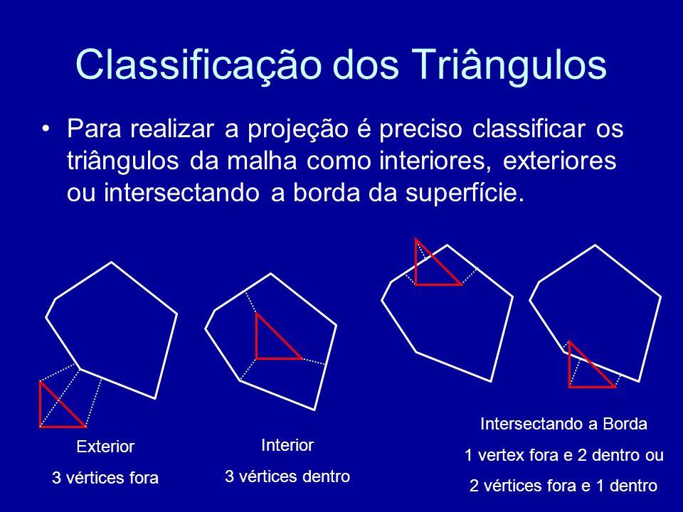 Classificação dos Triângulos Para realizar a projeção é preciso classificar os triângulos da malha como interiores, exteriores ou intersectando a borda da superfície.