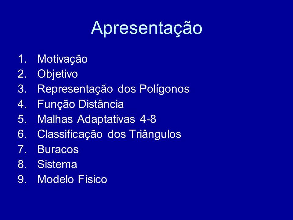 Apresentação 1.Motivação 2.Objetivo 3.Representação dos Polígonos 4.Função Distância 5.Malhas Adaptativas 4-8 6.Classificação dos Triângulos 7.Buracos 8.Sistema 9.Modelo Físico