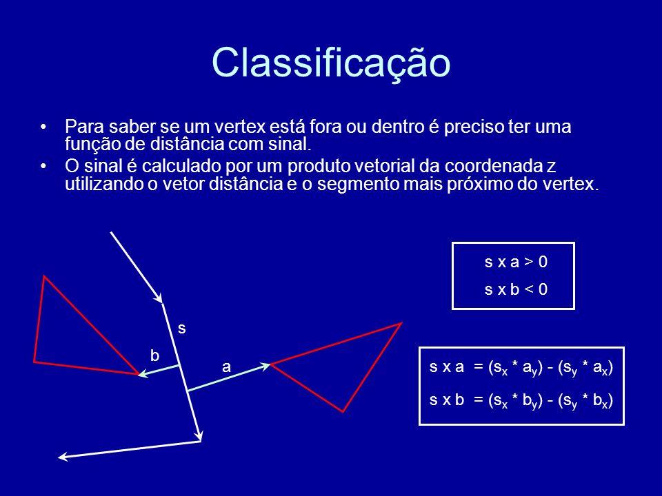 Classificação Para saber se um vertex está fora ou dentro é preciso ter uma função de distância com sinal.