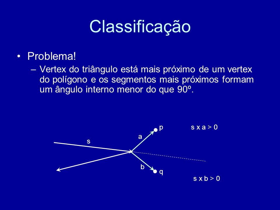 Classificação Problema.