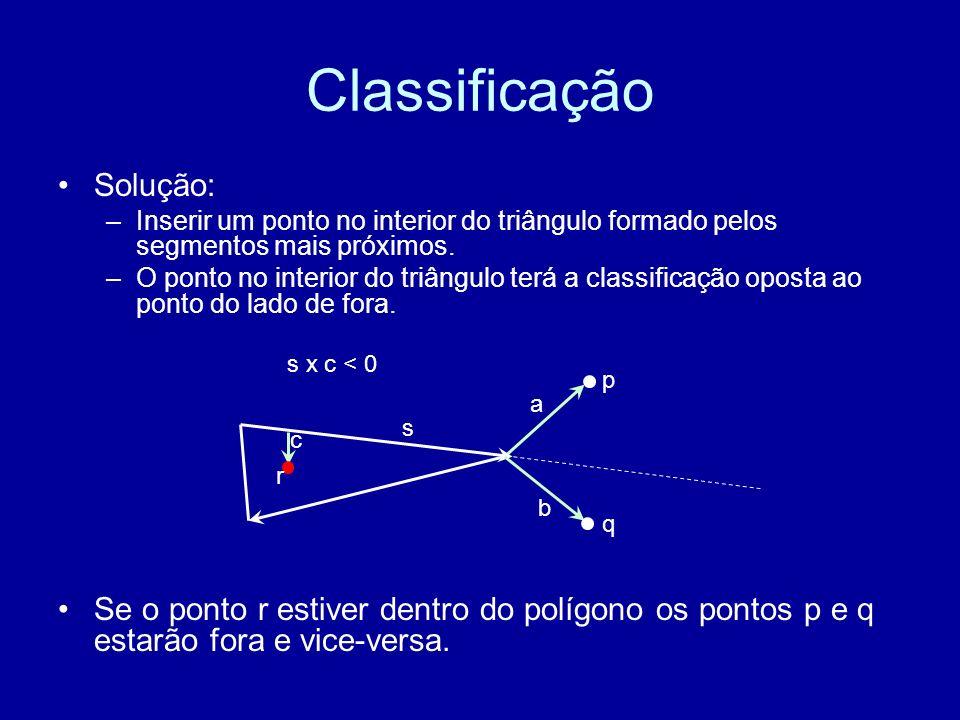 Classificação Solução: –Inserir um ponto no interior do triângulo formado pelos segmentos mais próximos.