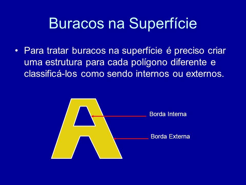 Buracos na Superfície Para tratar buracos na superfície é preciso criar uma estrutura para cada polígono diferente e classificá-los como sendo internos ou externos.