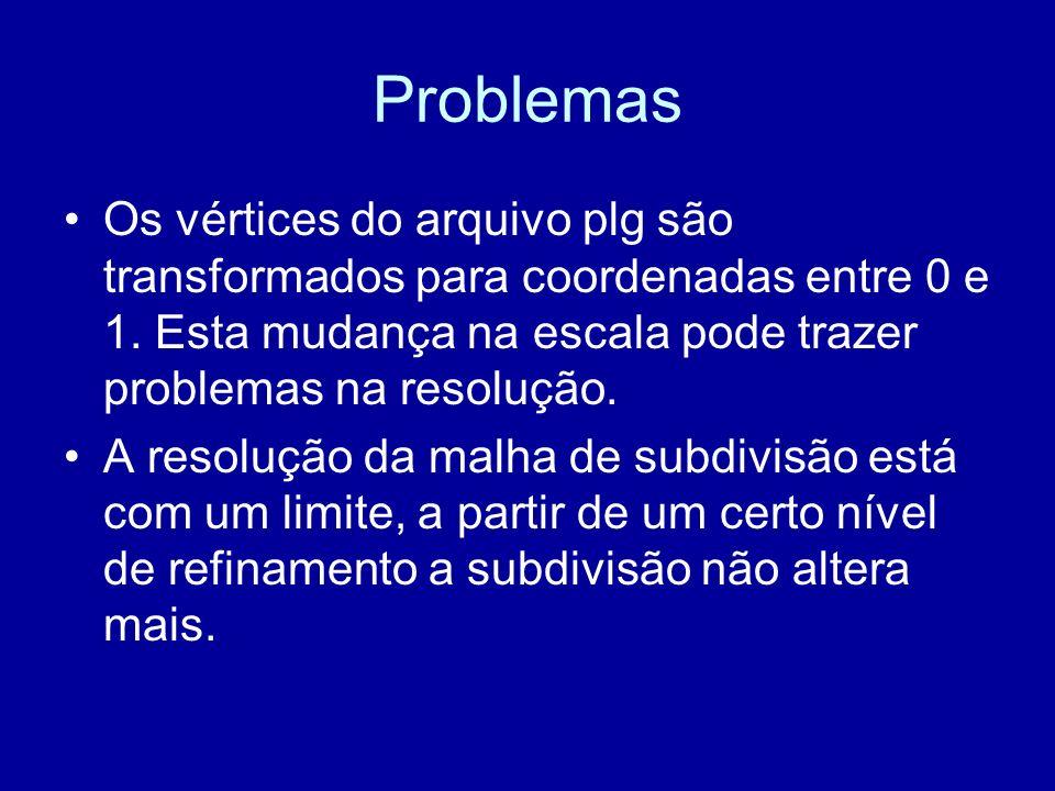 Problemas Os vértices do arquivo plg são transformados para coordenadas entre 0 e 1.