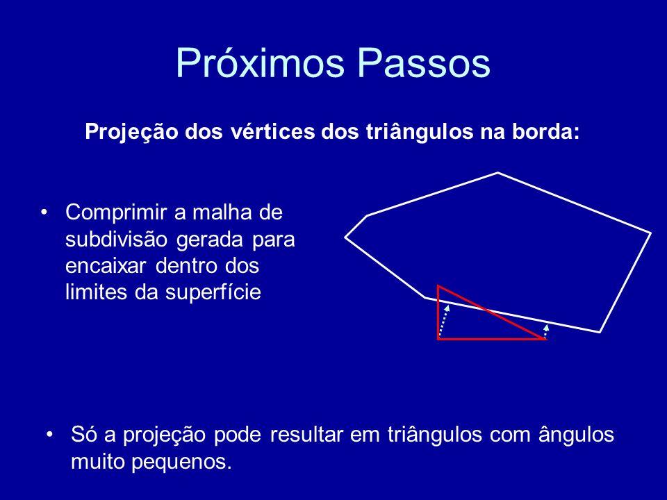 Próximos Passos Projeção dos vértices dos triângulos na borda: Só a projeção pode resultar em triângulos com ângulos muito pequenos.