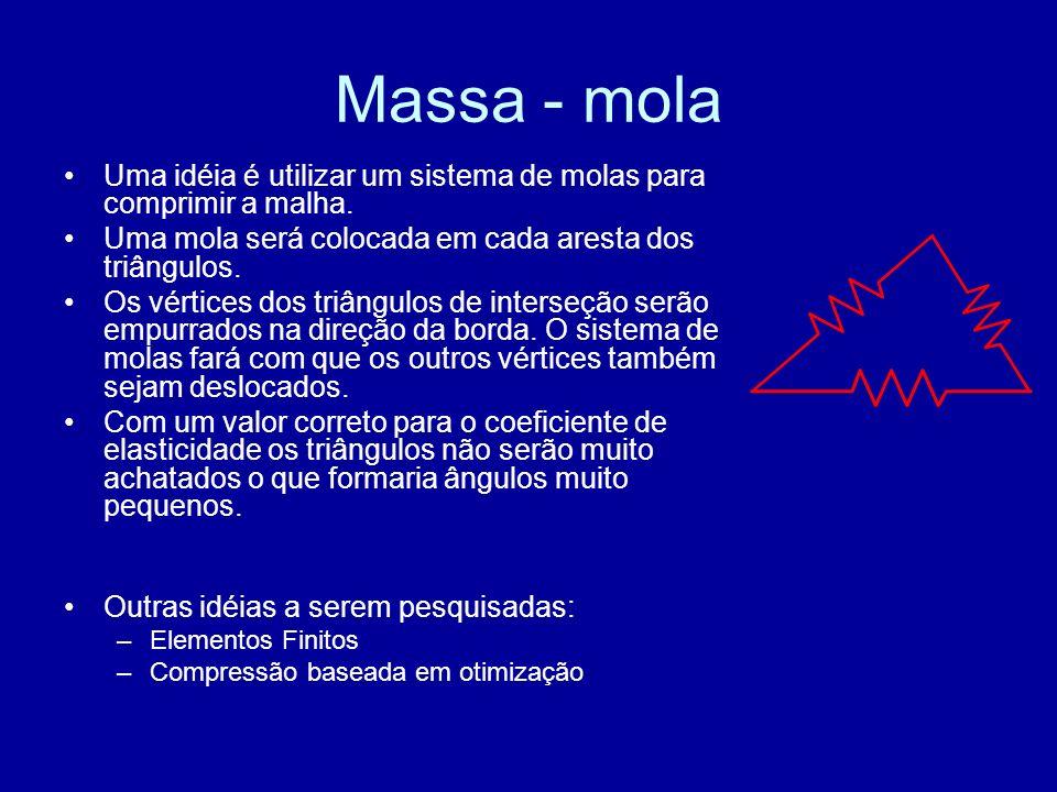 Massa - mola Uma idéia é utilizar um sistema de molas para comprimir a malha.